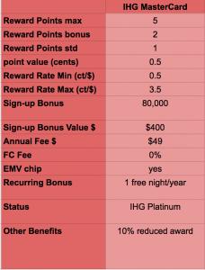 Stay at the Intercontinental Bora Bora for $49! IHG Rewards