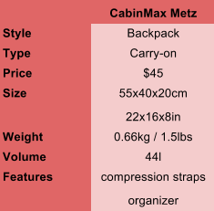 LuggageFacts CabinMax Metz