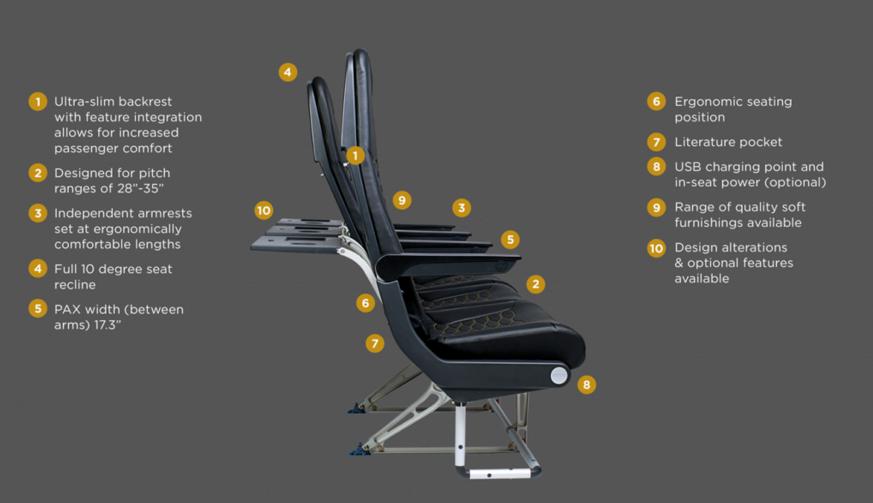 AirAsia Mirus Hawk Seat