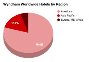 wyndham-by-region