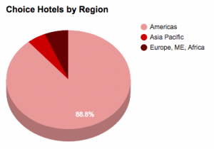 choice-hotels-by-region