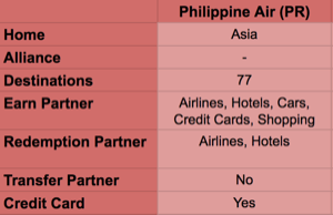 Review Of Mabuhay Miles Award Program Of Philippine Airlines